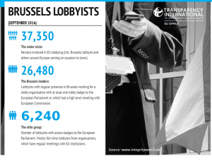 no-lobbyists