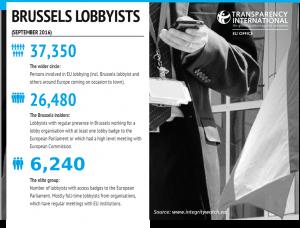 no-lobbyists